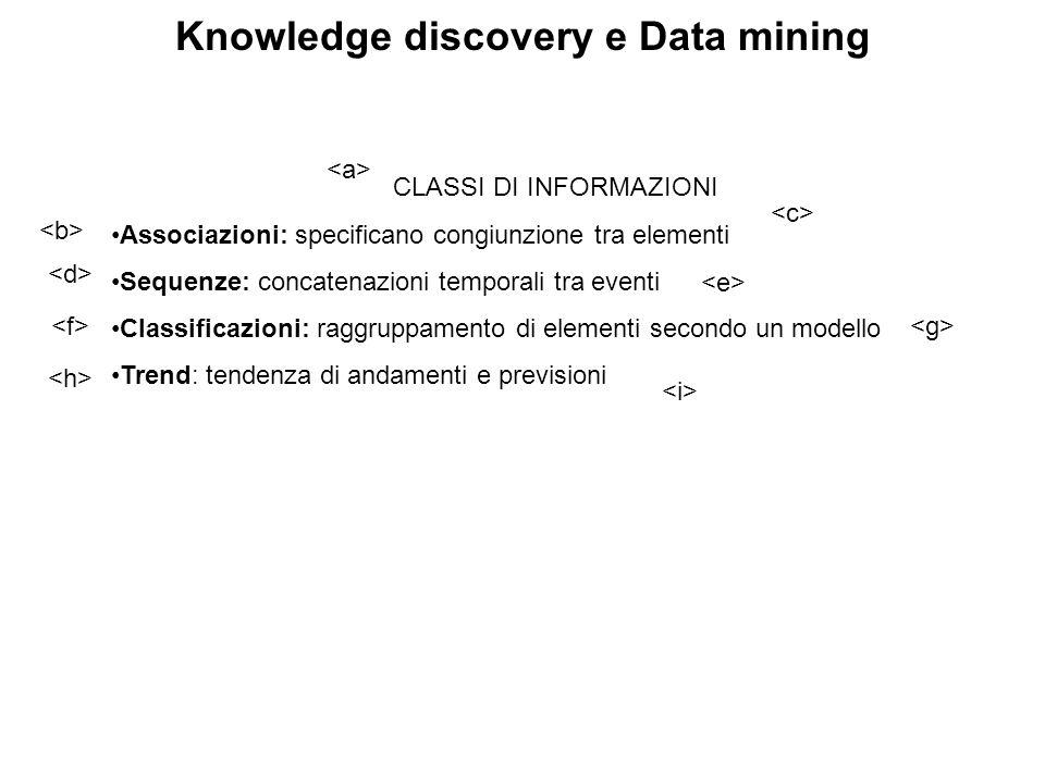 CLASSI DI INFORMAZIONI Associazioni: specificano congiunzione tra elementi Sequenze: concatenazioni temporali tra eventi Classificazioni: raggruppamento di elementi secondo un modello Trend: tendenza di andamenti e previsioni Knowledge discovery e Data mining