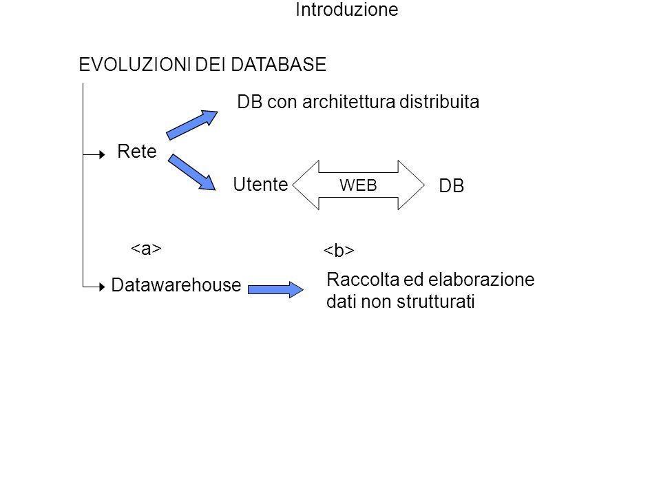 Architettura dei database Operazioni sui dati gestibili via rete DATABASE CENTRALIZZATI Archivio dati Gestione database