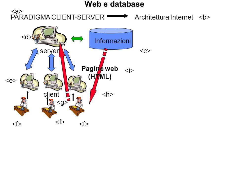 Web e database Informazioni server client PARADIGMA CLIENT-SERVERArchitettura Internet BROWSER Comprende linguaggio HTML Rappresentare pagina web, ad es.