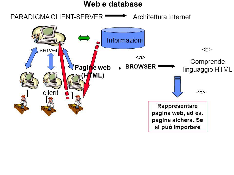 Database e internet Interfacce grafiche in stile internet accesso al database SERVER CLIENT Form: Raccolta parametri delle query Browser: Visualizzazione dei risultati