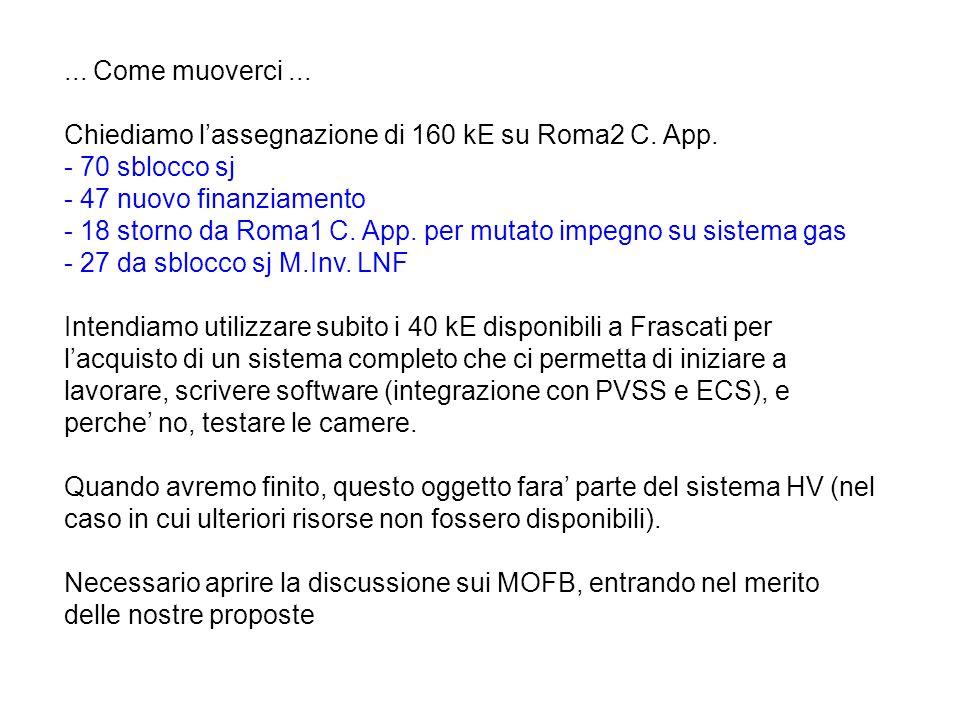 ... Come muoverci... Chiediamo l'assegnazione di 160 kE su Roma2 C.