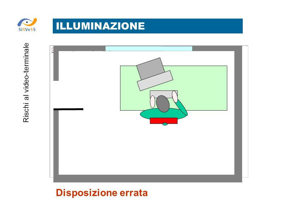 ILLUMINAZIONE Rischi al video-terminale SiRVeSS Disposizione errata
