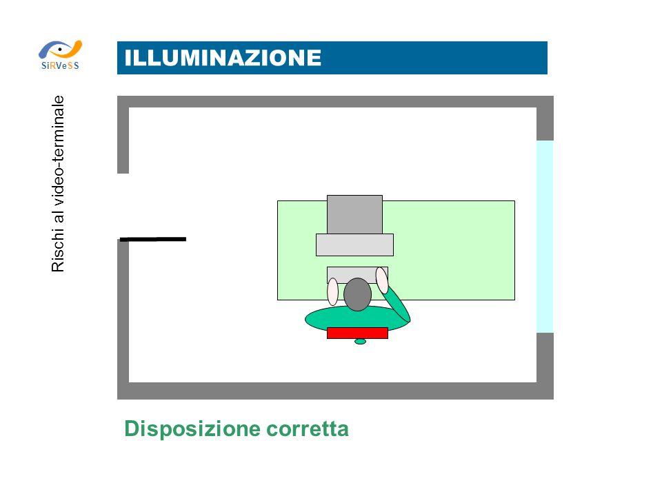 ILLUMINAZIONE Rischi al video-terminale SiRVeSS Disposizione corretta