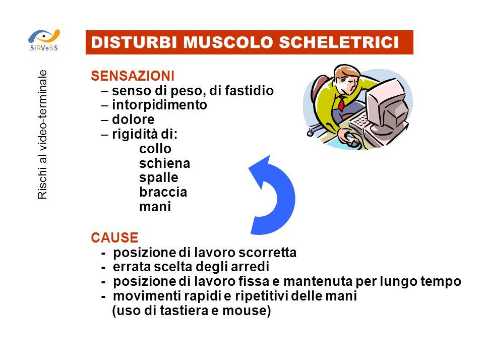 DISTURBI MUSCOLO SCHELETRICI SENSAZIONI – senso di peso, di fastidio – intorpidimento – dolore – rigidità di: collo schiena spalle braccia mani CAUSE
