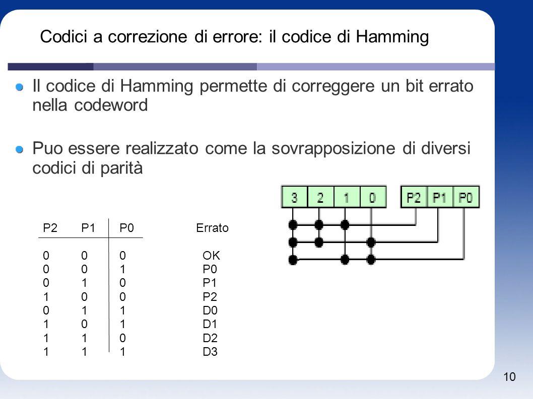 10 Codici a correzione di errore: il codice di Hamming Il codice di Hamming permette di correggere un bit errato nella codeword Puo essere realizzato