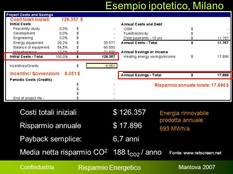 Confindustria Risparmio Energetico Mantova 2007 Costi totali iniziali $ 126.357 Risparmio annuale$ 17.896 Payback semplice: 6,7 anni Media netta rispa