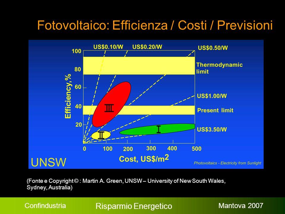 Confindustria Risparmio Energetico Mantova 2007 Fotovoltaico: Efficienza / Costi / Previsioni (Fonte e Copyright © : Martin A. Green, UNSW – Universit