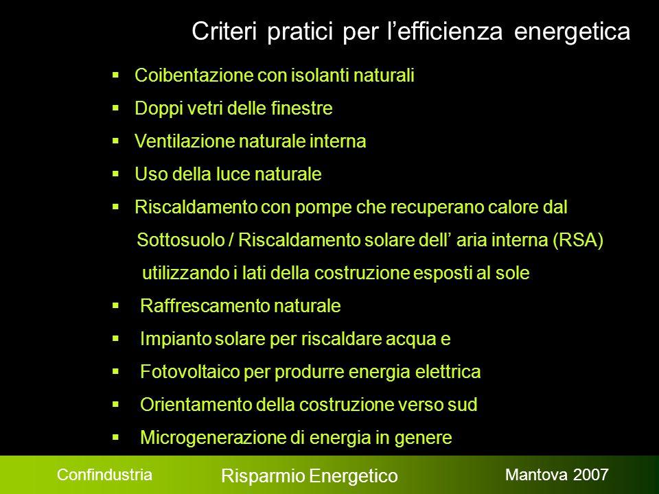 Confindustria Risparmio Energetico Mantova 2007 Costi totali iniziali $ 60.513 Risparmio annuale$ 12.379 Incentivi / Sovvenzioni$ 6.051 Payback semplice: 4,6 anni Risparmio annuale totale: 12.379 US$ Incentivi / Sovvenzioni 6.051 $ Costi totali iniziali: 60.513 $ Energia rinnovabile prodotta annuale: 564,2 MWh/a Fonte: www.retscreen.net