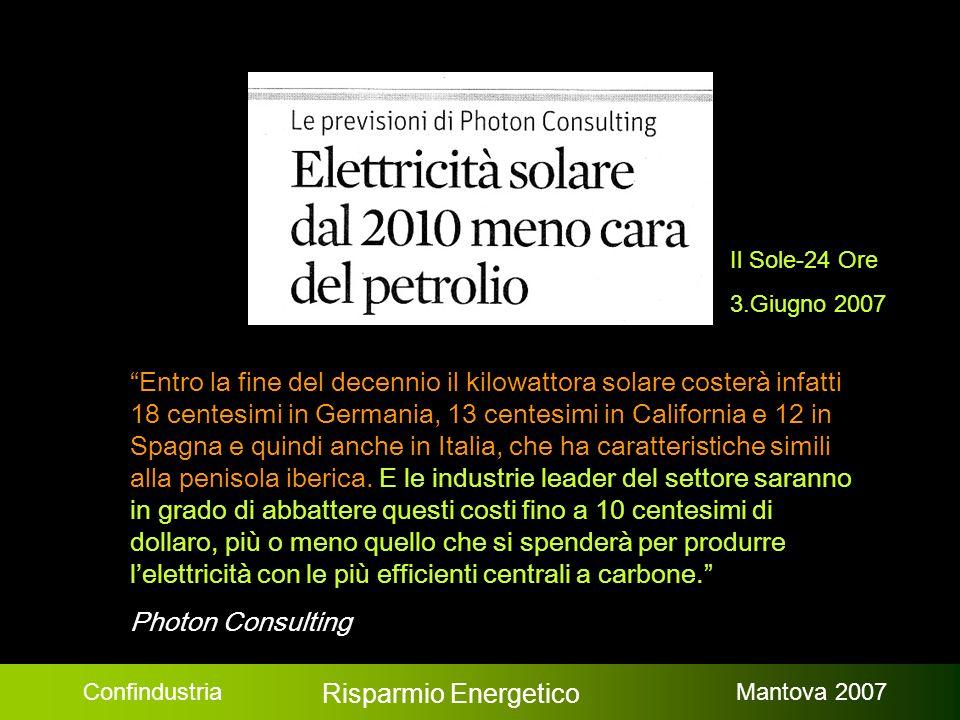 Confindustria Risparmio Energetico Mantova 2007 Il Sole-24 Ore 3.Giugno 2007 Entro la fine del decennio il kilowattora solare costerà infatti 18 centesimi in Germania, 13 centesimi in California e 12 in Spagna e quindi anche in Italia, che ha caratteristiche simili alla penisola iberica.