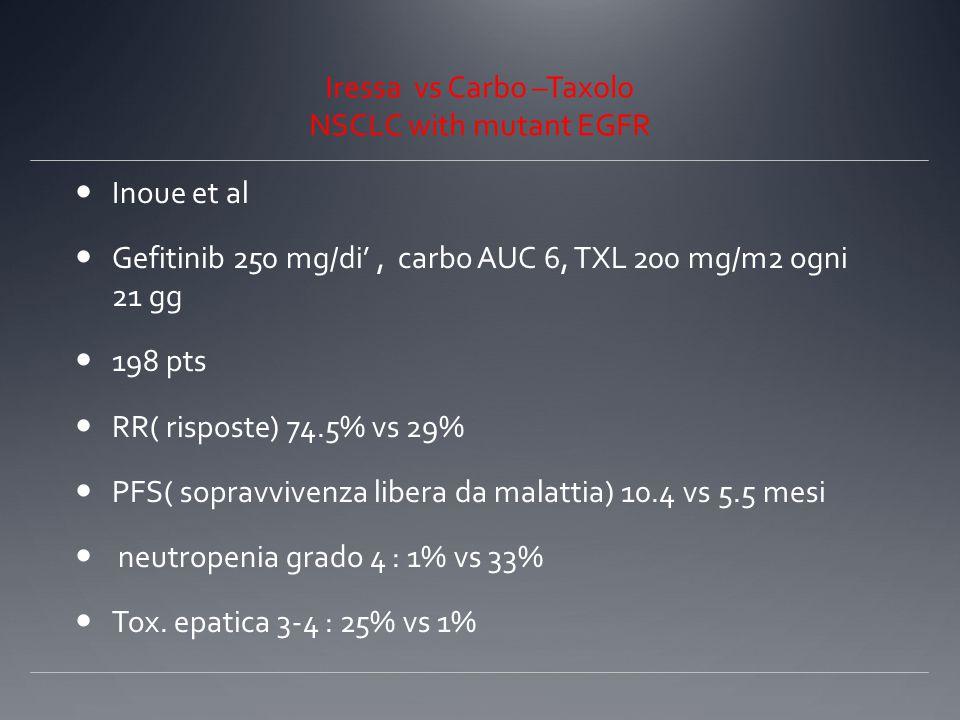 Iressa vs Carbo –Taxolo NSCLC with mutant EGFR Inoue et al Gefitinib 250 mg/di', carbo AUC 6, TXL 200 mg/m2 ogni 21 gg 198 pts RR( risposte) 74.5% vs 29% PFS( sopravvivenza libera da malattia) 10.4 vs 5.5 mesi neutropenia grado 4 : 1% vs 33% Tox.
