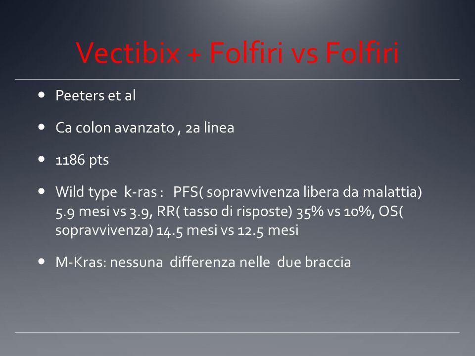 Vectibix + Folfiri vs Folfiri Peeters et al Ca colon avanzato, 2a linea 1186 pts Wild type k-ras : PFS( sopravvivenza libera da malattia) 5.9 mesi vs 3.9, RR( tasso di risposte) 35% vs 10%, OS( sopravvivenza) 14.5 mesi vs 12.5 mesi M-Kras: nessuna differenza nelle due braccia