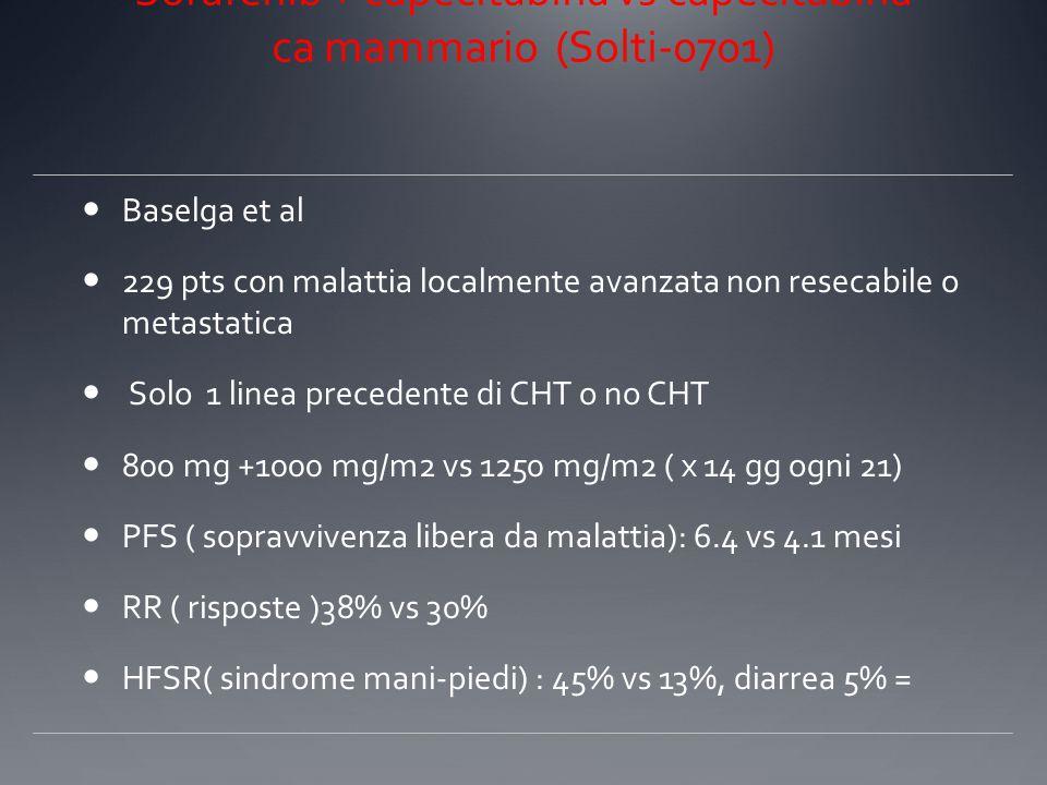Sorafenib + Xeloda vs Xeloda Sorafenib + capecitabina vs capecitabina ca mammario (Solti-0701) Baselga et al 229 pts con malattia localmente avanzata non resecabile o metastatica Solo 1 linea precedente di CHT o no CHT 800 mg +1000 mg/m2 vs 1250 mg/m2 ( x 14 gg ogni 21) PFS ( sopravvivenza libera da malattia): 6.4 vs 4.1 mesi RR ( risposte )38% vs 30% HFSR( sindrome mani-piedi) : 45% vs 13%, diarrea 5% =