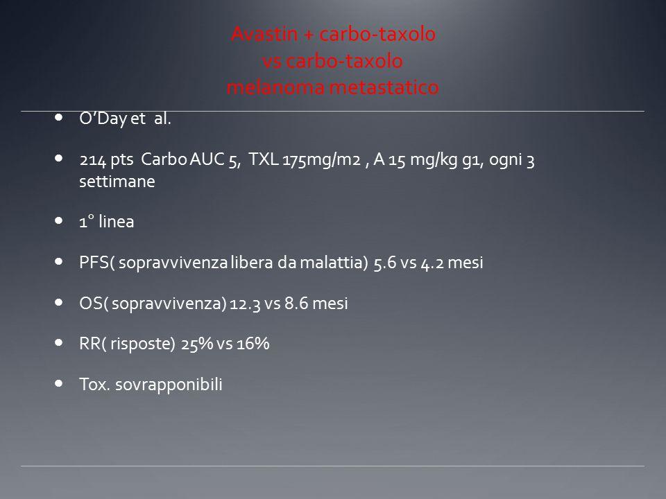 Avastin + carbo-taxol0 vs carbo-taxolo melanoma metastatico O'Day et al. 214 pts Carbo AUC 5, TXL 175mg/m2, A 15 mg/kg g1, ogni 3 settimane 1° linea P
