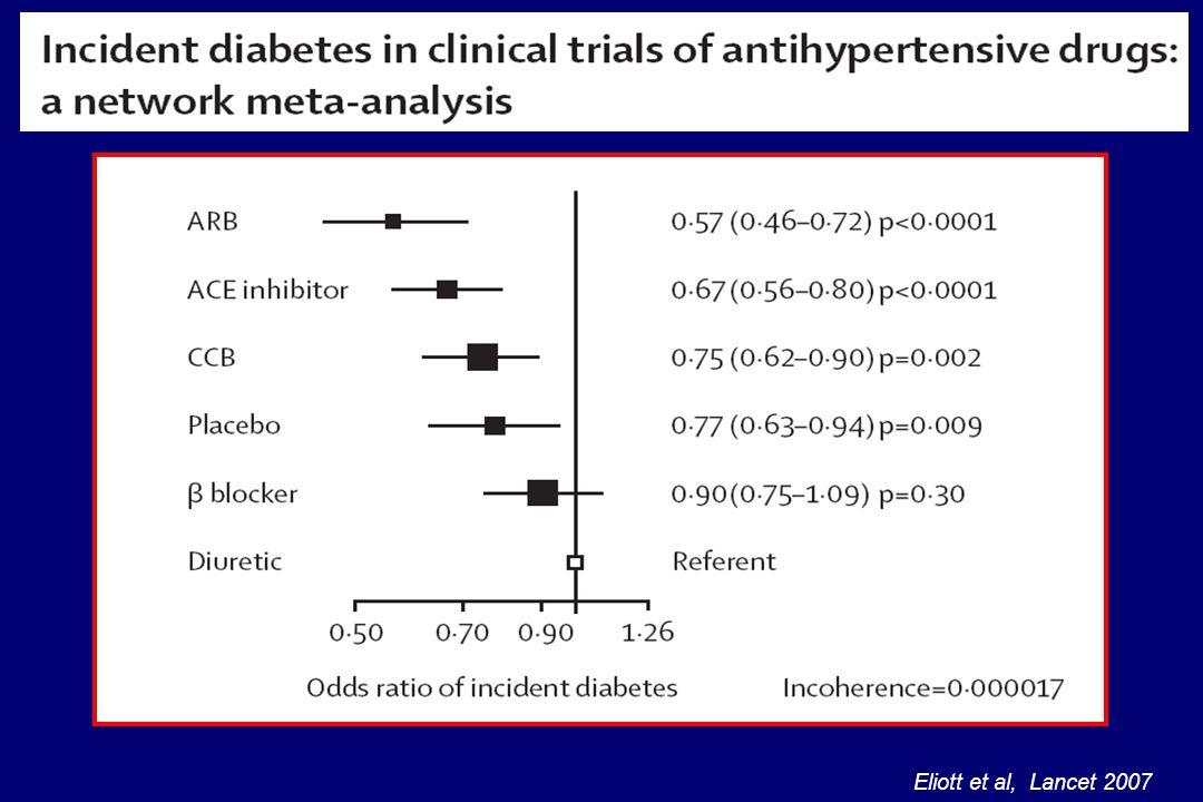 Eliott et al, Lancet 2007