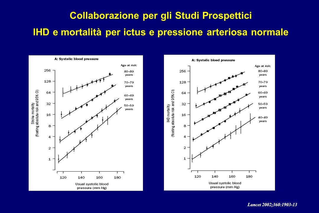 Lancet 2002;360:1903-13 Collaborazione per gli Studi Prospettici IHD e mortalità per ictus e pressione arteriosa normale