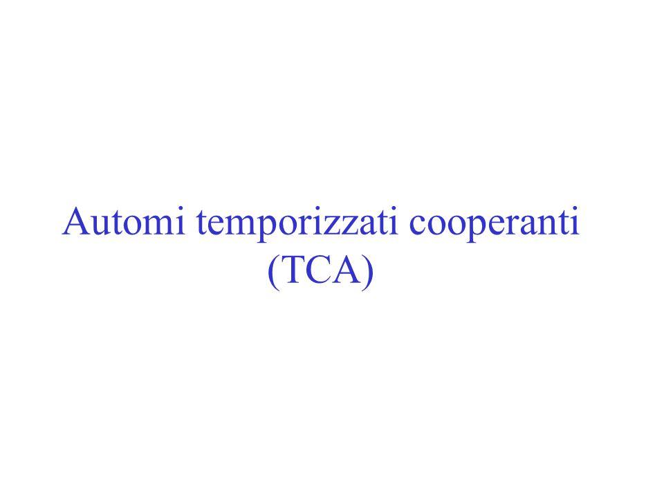 Automi temporizzati cooperanti (TCA) 