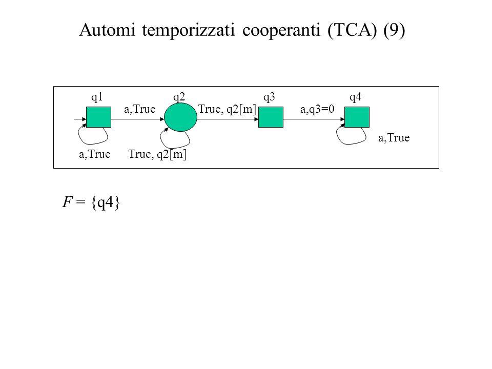 Automi temporizzati cooperanti (TCA) (9)  a,True True, q2[m] a,q3=0 a,True q1q2q3q4 F = {q4}