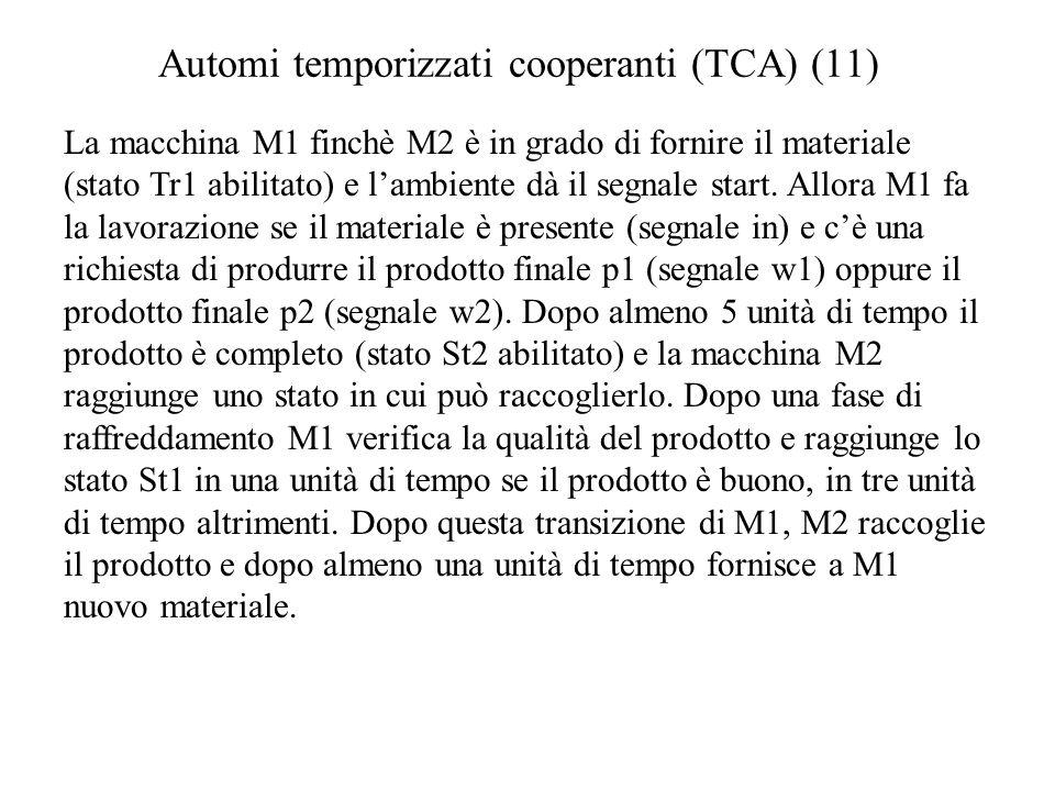 Automi temporizzati cooperanti (TCA) (11)  La macchina M1 finchè M2 è in grado di fornire il materiale (stato Tr1 abilitato) e l'ambiente dà il segnale start.
