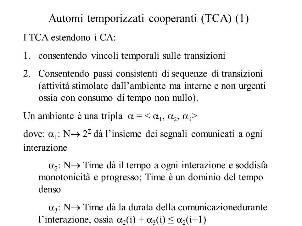 Automi temporizzati cooperanti (TCA) (2)  La collezione   delle condizioni ambientali su  è definita induttivamente come segue: True, a    1   2,  1  2,  1  per  1,  2    Per un insieme di simboli di stato Q la collezione delle condizioni interne  Q è definita induttivamente come segue: true, q = , q[  ], q{  } dove   Time  1   2,  1  2,  1  per  1,  2   Q Per consentire passi consistenti di sequenze di transizioni distinguiamo tra stati di input (che iniziano e terminano un'attività) e stati non di input (stati intermedi di un'attività interna.
