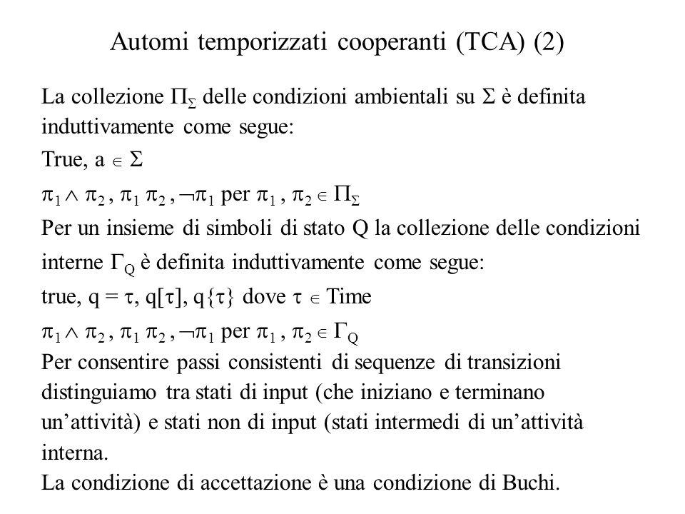 Automi temporizzati cooperanti (TCA) (3)  Un TCA è una tupla M =, dove ogni automa sequenziale M i è una tripla tale che Q i è un insieme finito di stati Q 1,…, Q n disgiunti, Q =  1≤i≤n Q i q 0 i  Q i stato iniziale  i  è la relazione di transizione l'insieme I degli stati di input è tale che  1≤i≤n {q 0 i }  I  Q F  I è l'insieme degli stati accettanti.