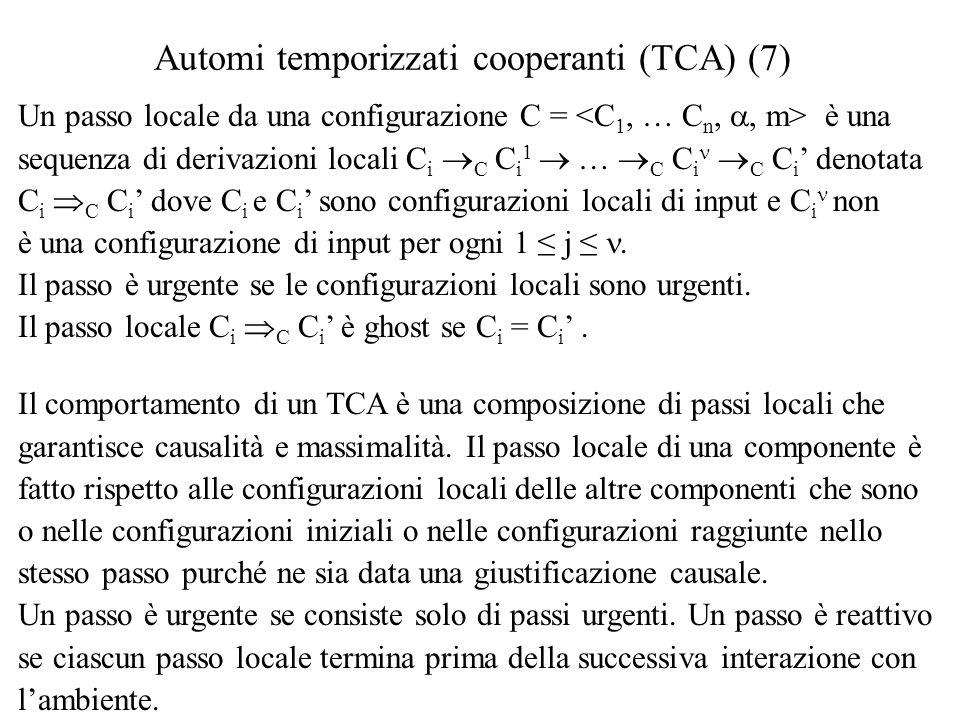 Automi temporizzati cooperanti (TCA) (7)  Un passo locale da una configurazione C = è una sequenza di derivazioni locali C i  C C i 1  …  C C i  C C i ' denotata C i  C C i ' dove C i e C i ' sono configurazioni locali di input e C i  non è una configurazione di input per ogni 1 ≤ j ≤.