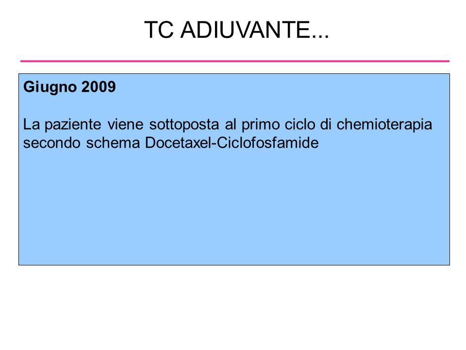 TC ADIUVANTE...