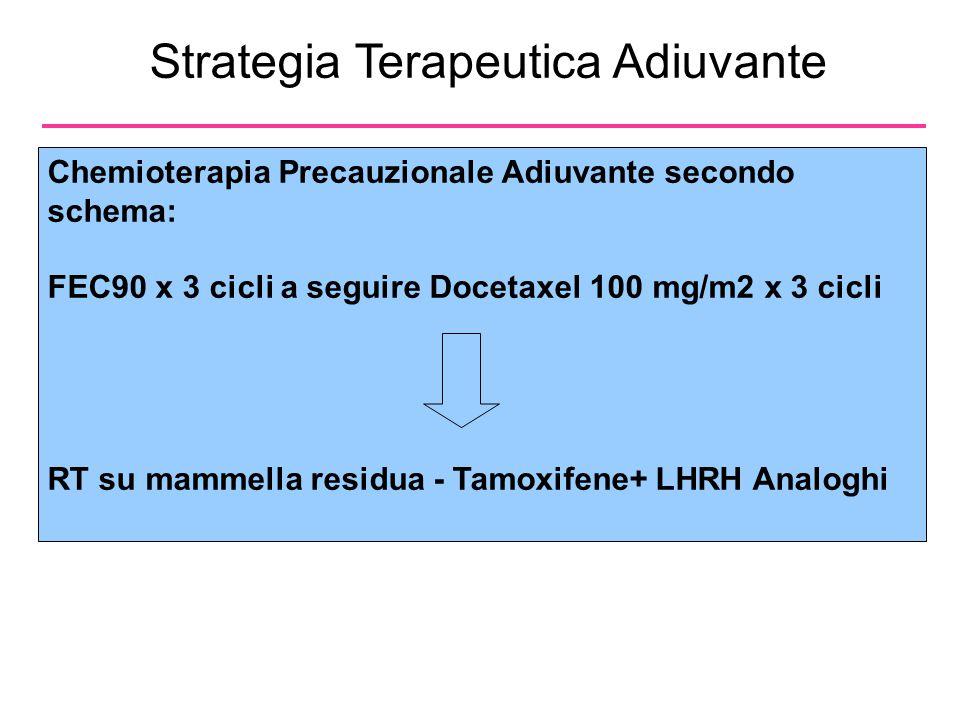 La terapia delle metastasi La paziente ha quindi eseguito RMN colonna dorsale e lombare, che ha confermato la presenza di lesioni secondarie in numerosi segmenti scheletrici (S2, L5, L4, L2, D12, D11, D5, D4, D3) e praticato trattamento RT e iniziato acido zoledronico