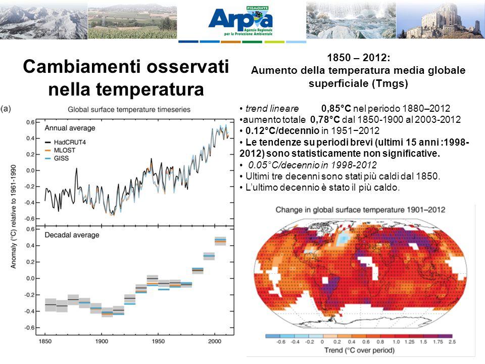 1850 – 2012: Aumento della temperatura media globale superficiale (Tmgs) trend lineare 0,85°C nel periodo 1880–2012 aumento totale 0,78°C dal 1850-190