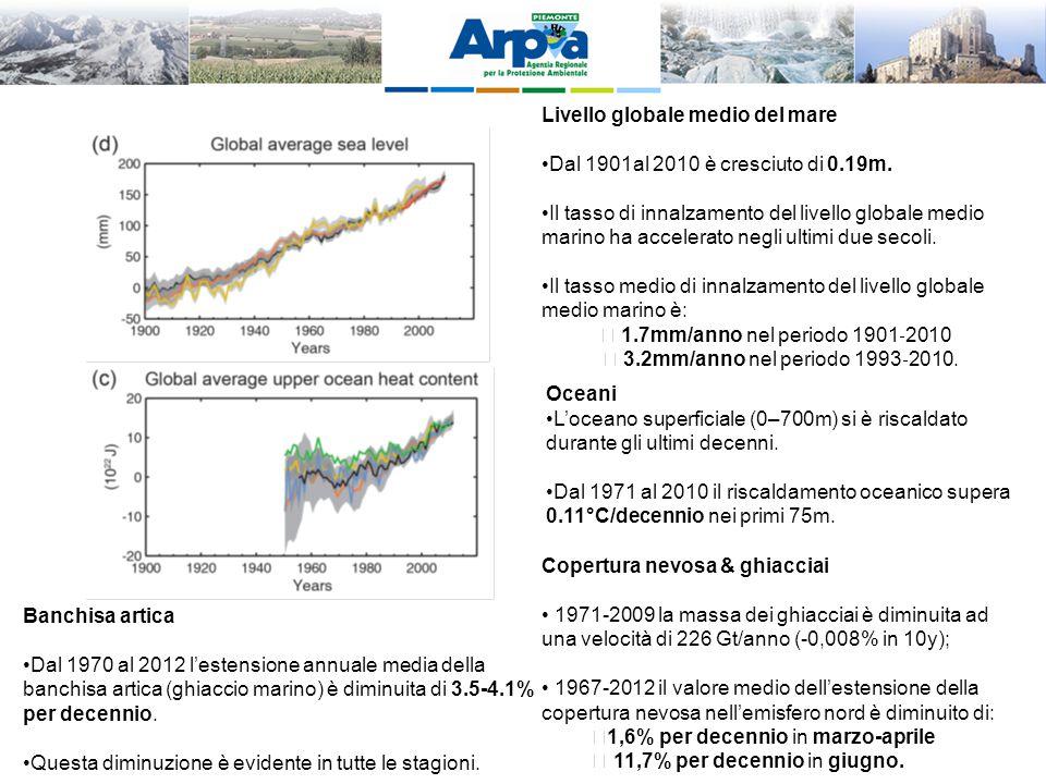 Banchisa artica Dal 1970 al 2012 l'estensione annuale media della banchisa artica (ghiaccio marino) è diminuita di 3.5-4.1% per decennio. Questa dimin