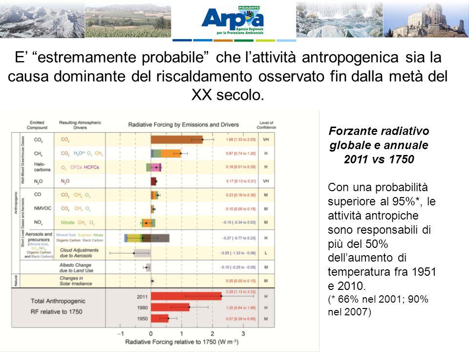 Con una probabilità superiore al 95%*, le attività antropiche sono responsabili di più del 50% dell'aumento di temperatura fra 1951 e 2010. (* 66% nel