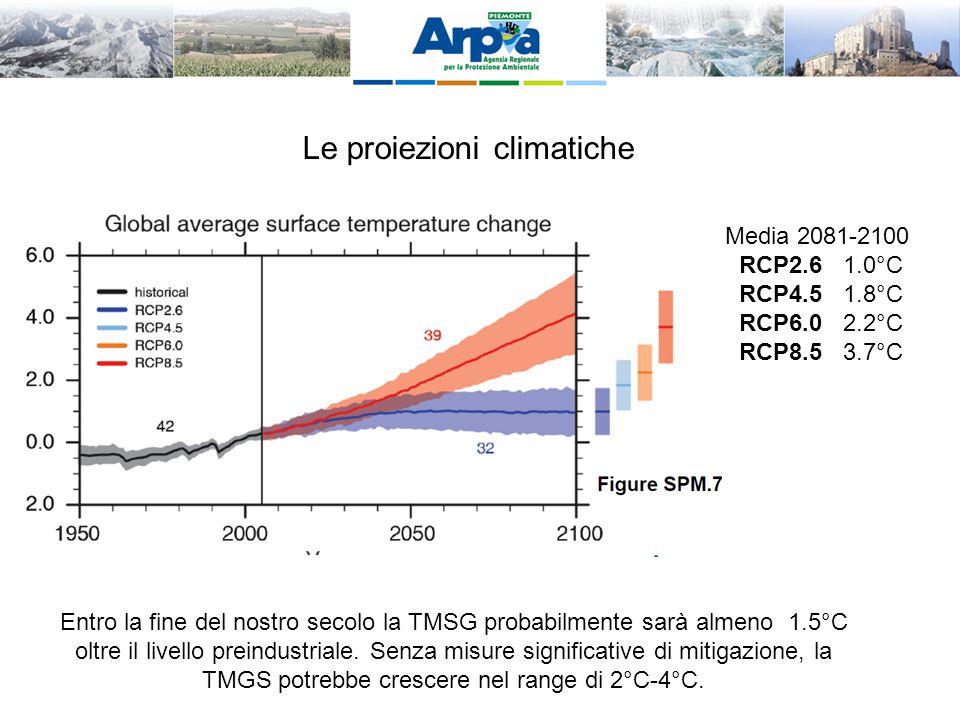 Media 2081-2100 RCP2.6 1.0°C RCP4.5 1.8°C RCP6.0 2.2°C RCP8.5 3.7°C Le proiezioni climatiche Entro la fine del nostro secolo la TMSG probabilmente sar