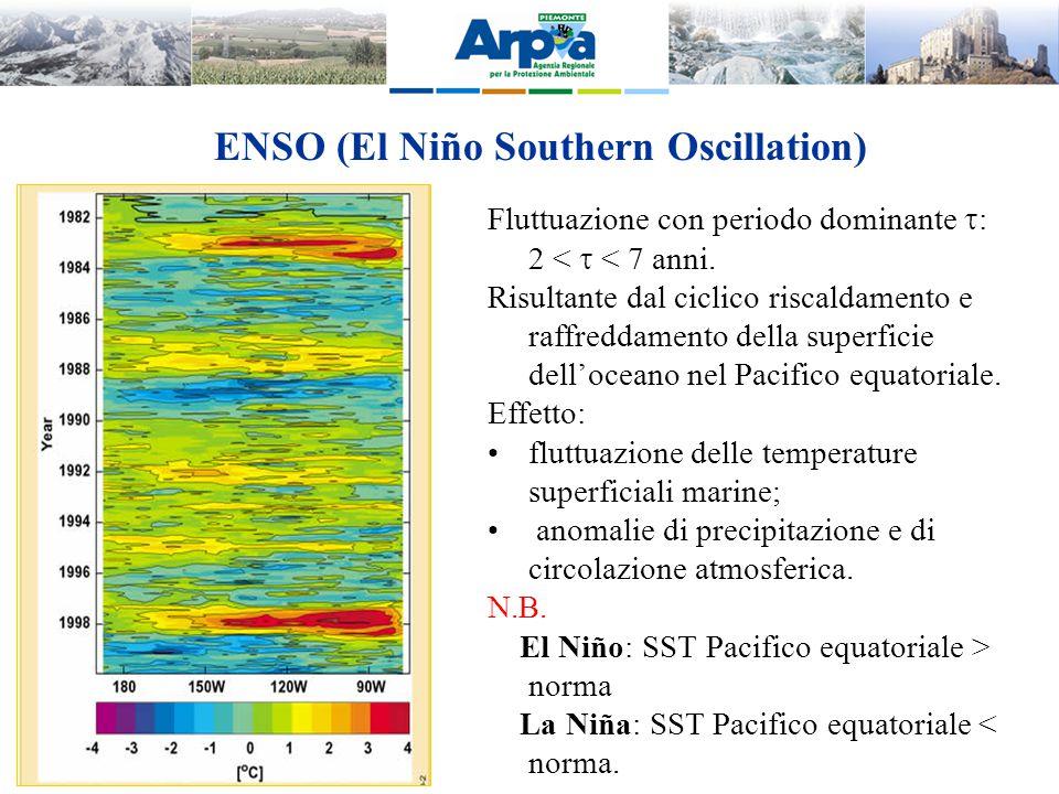 ENSO (El Niño Southern Oscillation) Fluttuazione con periodo dominante  : 2 <  < 7 anni. Risultante dal ciclico riscaldamento e raffreddamento della