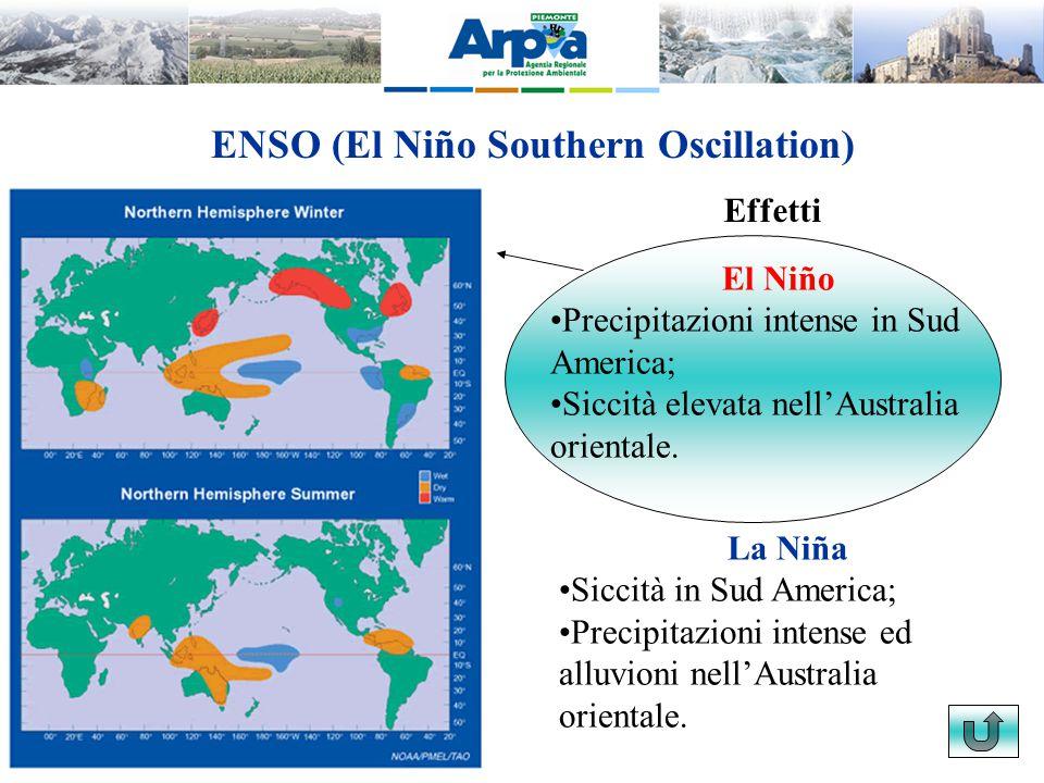 ENSO (El Niño Southern Oscillation) Effetti La Niña Siccità in Sud America; Precipitazioni intense ed alluvioni nell'Australia orientale. El Niño Prec