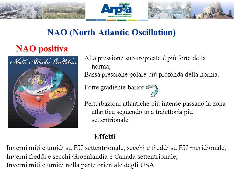 NAO (North Atlantic Oscillation) Alta pressione sub-tropicale è più forte della norma; Bassa pressione polare più profonda della norma. NAO positiva F