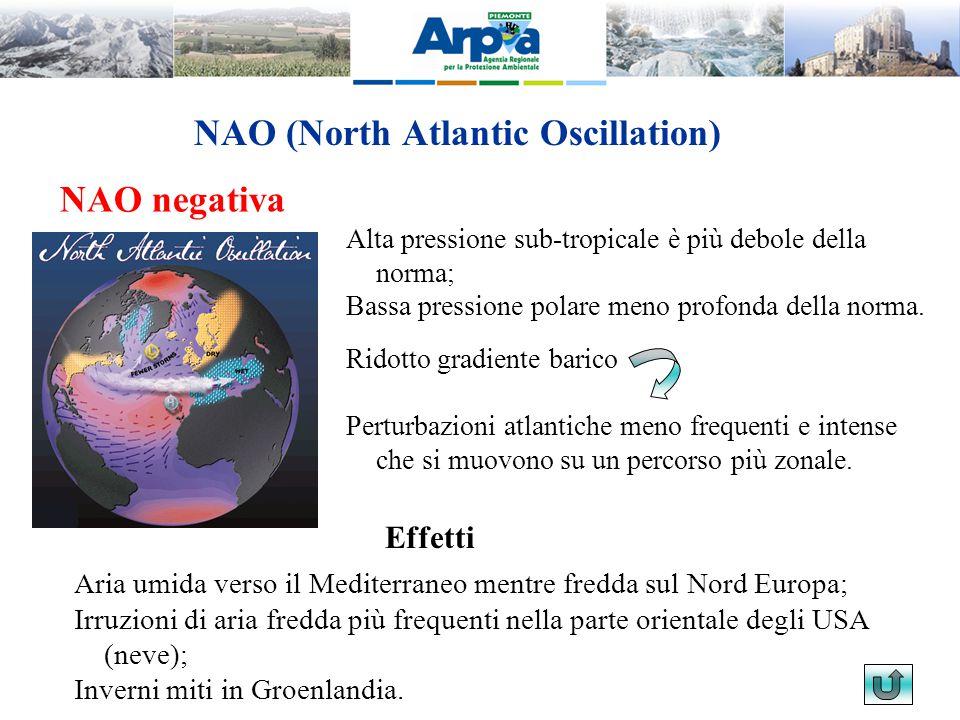 NAO (North Atlantic Oscillation) NAO negativa Alta pressione sub-tropicale è più debole della norma; Bassa pressione polare meno profonda della norma.