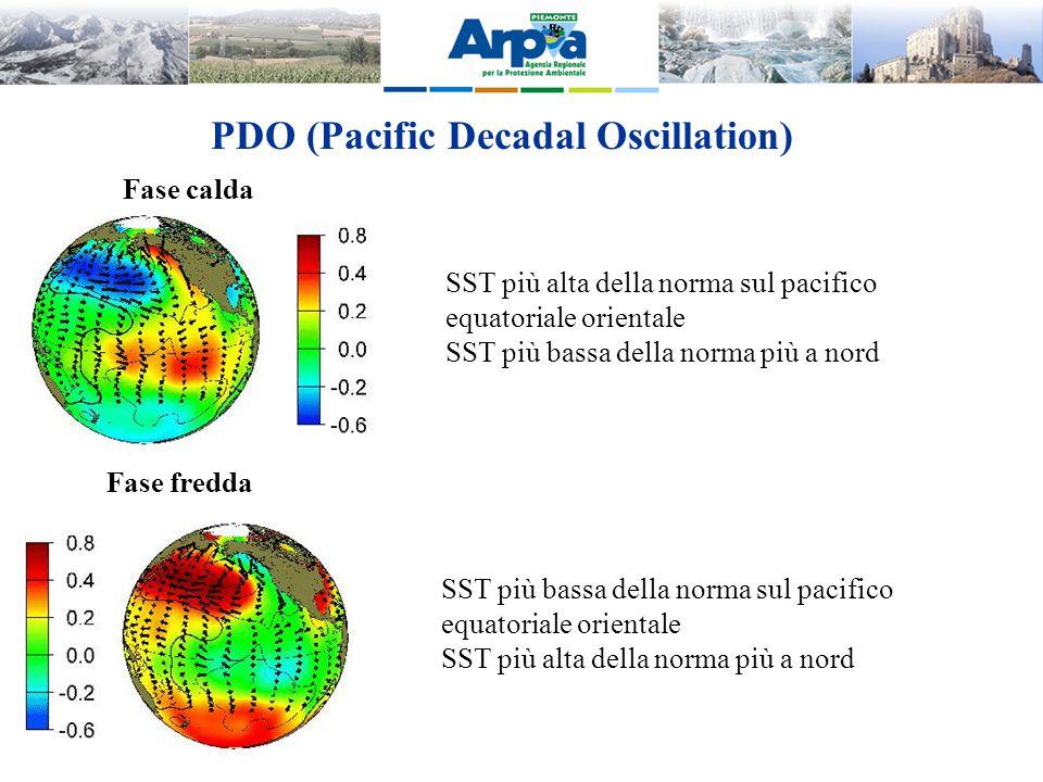 PDO (Pacific Decadal Oscillation) Fase fredda Fase calda SST più bassa della norma sul pacifico equatoriale orientale SST più alta della norma più a n