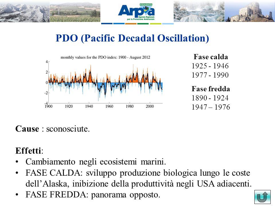 PDO (Pacific Decadal Oscillation) Cause : sconosciute. Effetti: Cambiamento negli ecosistemi marini. FASE CALDA: sviluppo produzione biologica lungo l