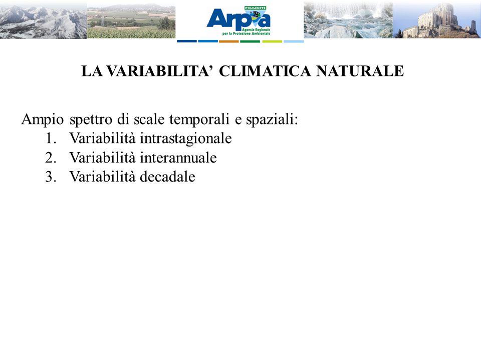 LA VARIABILITA' CLIMATICA NATURALE Ampio spettro di scale temporali e spaziali: 1.Variabilità intrastagionale 2.Variabilità interannuale 3.Variabilità