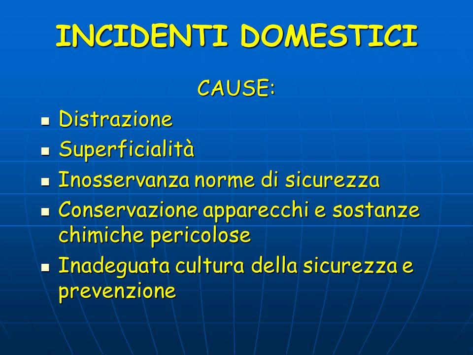 INCIDENTI DOMESTICI S.Felice s/P 17 novembre 2005 Questo significa che nell' area Nord dei Comuni della Bassa Modenese il valore atteso è: 4000 incide