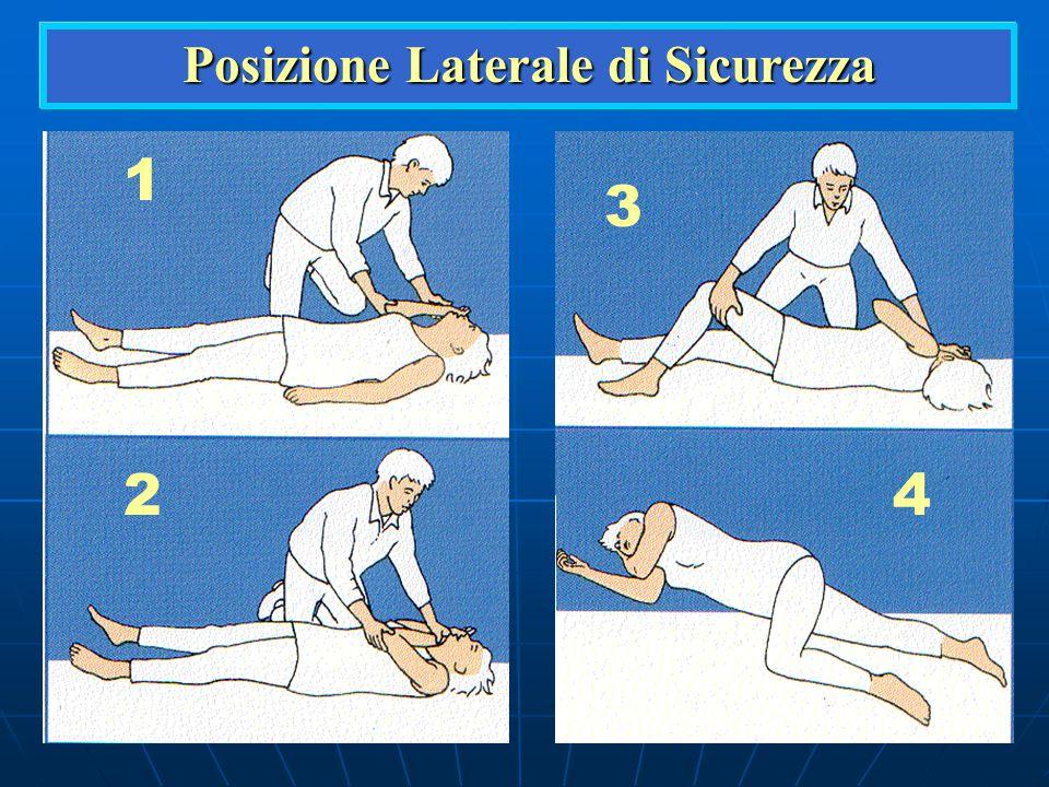 Cosa fare :  Paziente incosciente : Controllare le vie aeree Mettere in posizione laterale di sicurezza in attesa dell'ambulanza Chiamare 118 Patolog