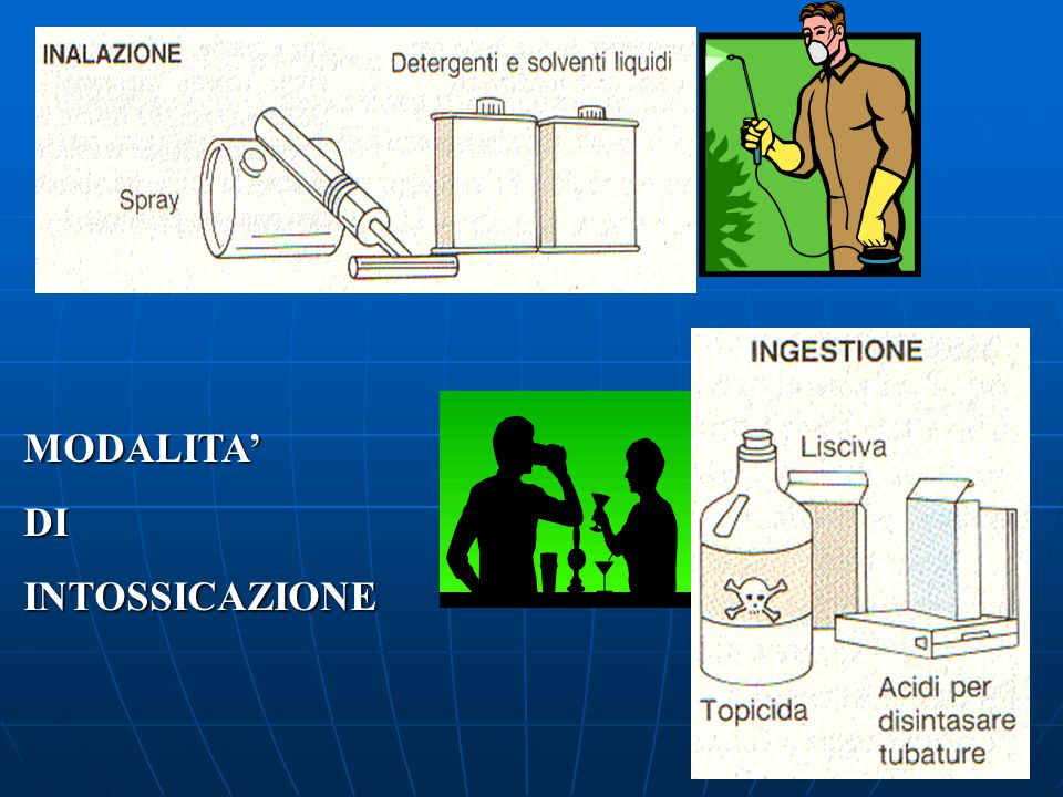 L'avvelenamento L'avvelenamento è un processo patologico dovuto all'azione tossica di sostanze aventi caratteristiche di veleni. veleno inalata ingeri