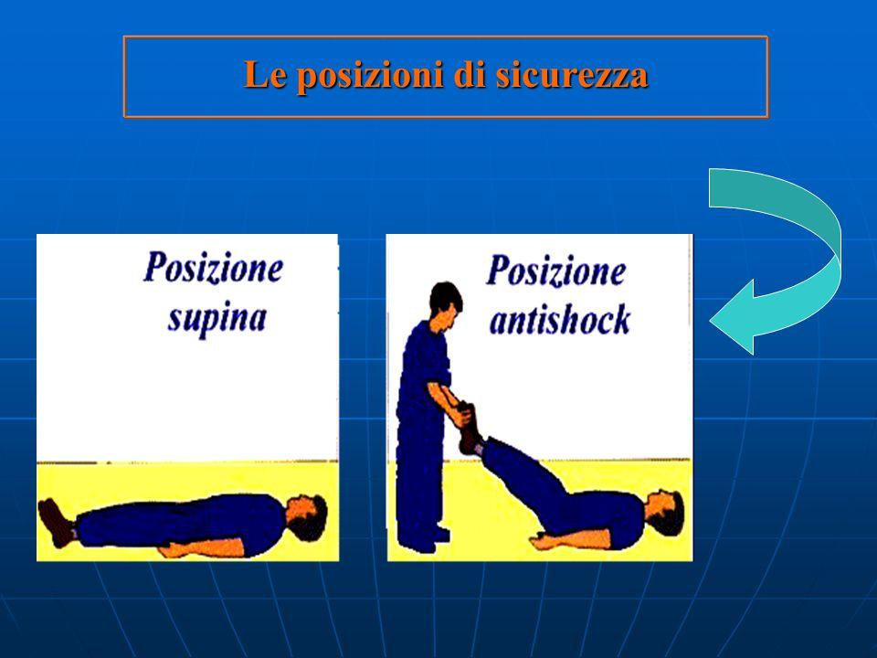 da fare Le cose da fare, invece, sono: coprire il paziente con una coperta posizione antishock porre il paziente in posizione antishock liberarlo da t