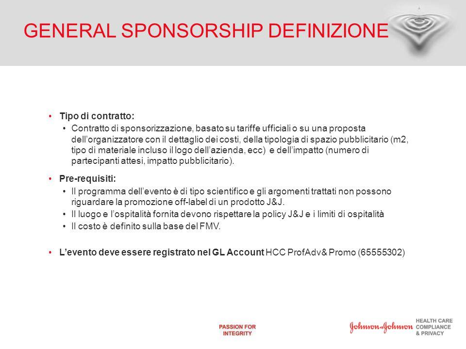 GENERAL SPONSORSHIP DEFINIZIONE Tipo di contratto: Contratto di sponsorizzazione, basato su tariffe ufficiali o su una proposta dell'organizzatore con