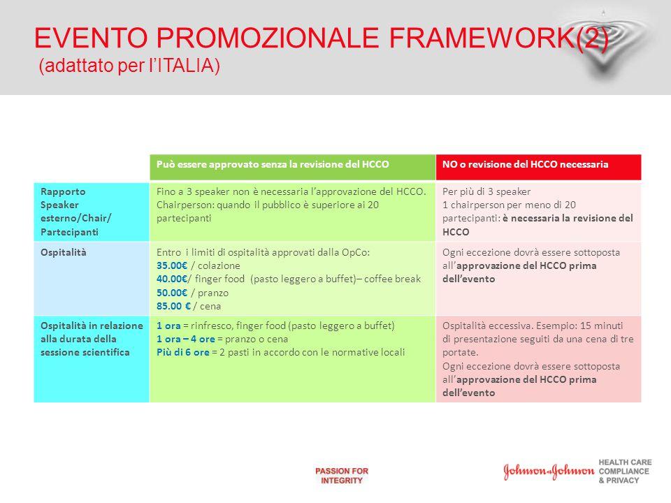 EVENTO PROMOZIONALE FRAMEWORK(2) (adattato per l'ITALIA) Può essere approvato senza la revisione del HCCONO o revisione del HCCO necessaria Rapporto S