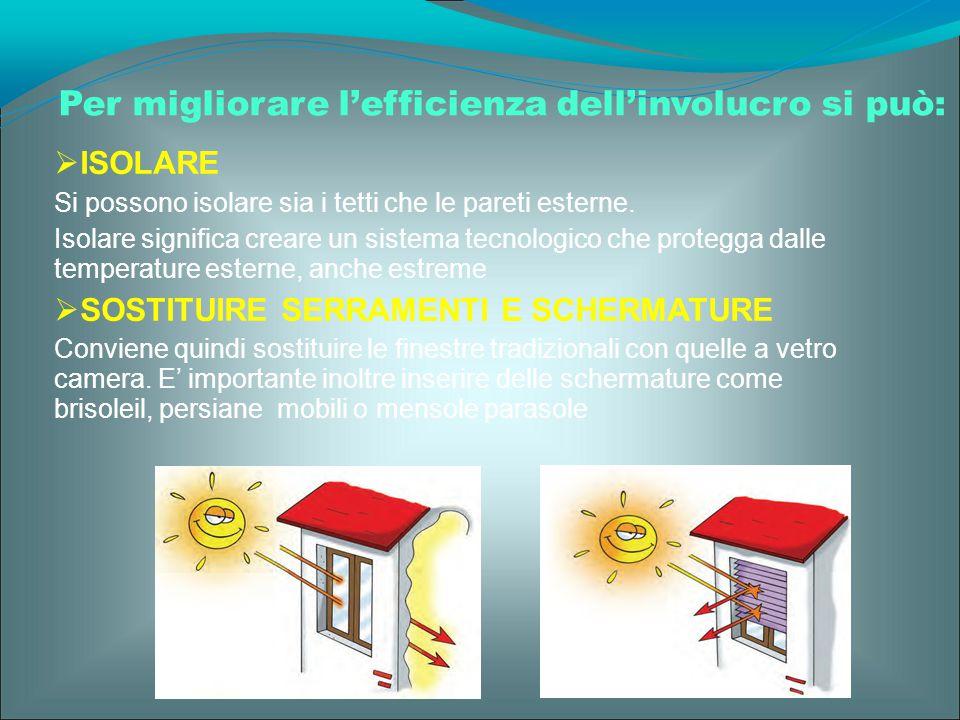  ISOLARE Si possono isolare sia i tetti che le pareti esterne. Isolare significa creare un sistema tecnologico che protegga dalle temperature esterne