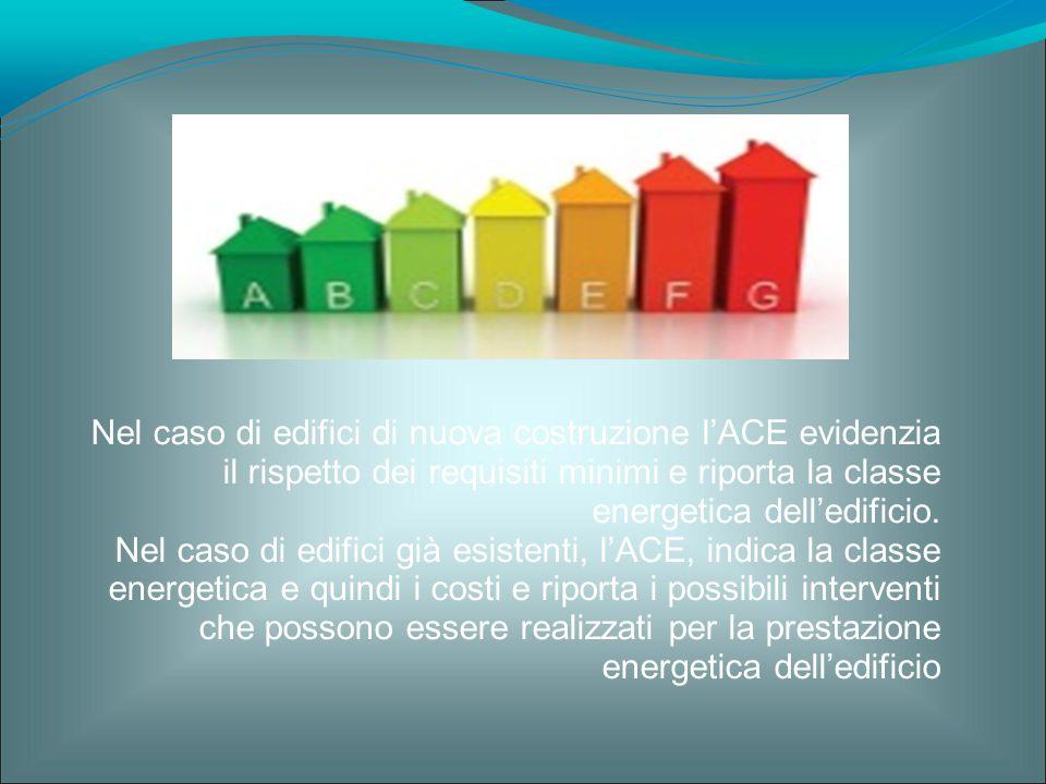 Nel caso di edifici di nuova costruzione l'ACE evidenzia il rispetto dei requisiti minimi e riporta la classe energetica dell'edificio. Nel caso di ed