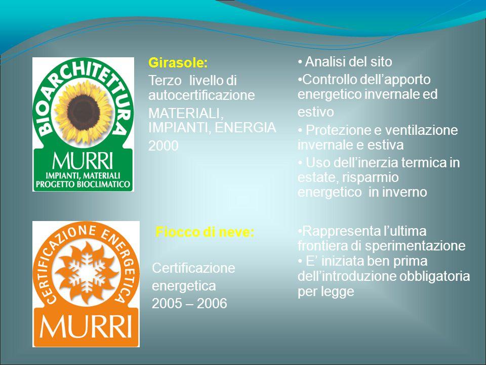 Girasole: Terzo livello di autocertificazione MATERIALI, IMPIANTI, ENERGIA 2000 Fiocco di neve: Certificazione energetica 2005 – 2006 Analisi del sito