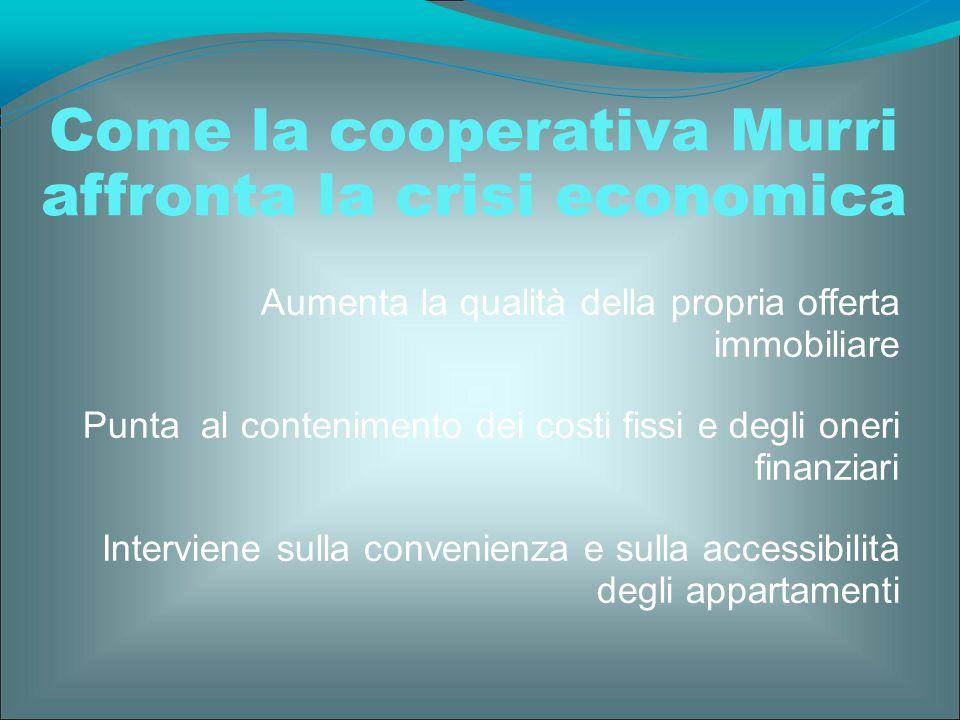 Aumenta la qualità della propria offerta immobiliare Punta al contenimento dei costi fissi e degli oneri finanziari Interviene sulla convenienza e sul
