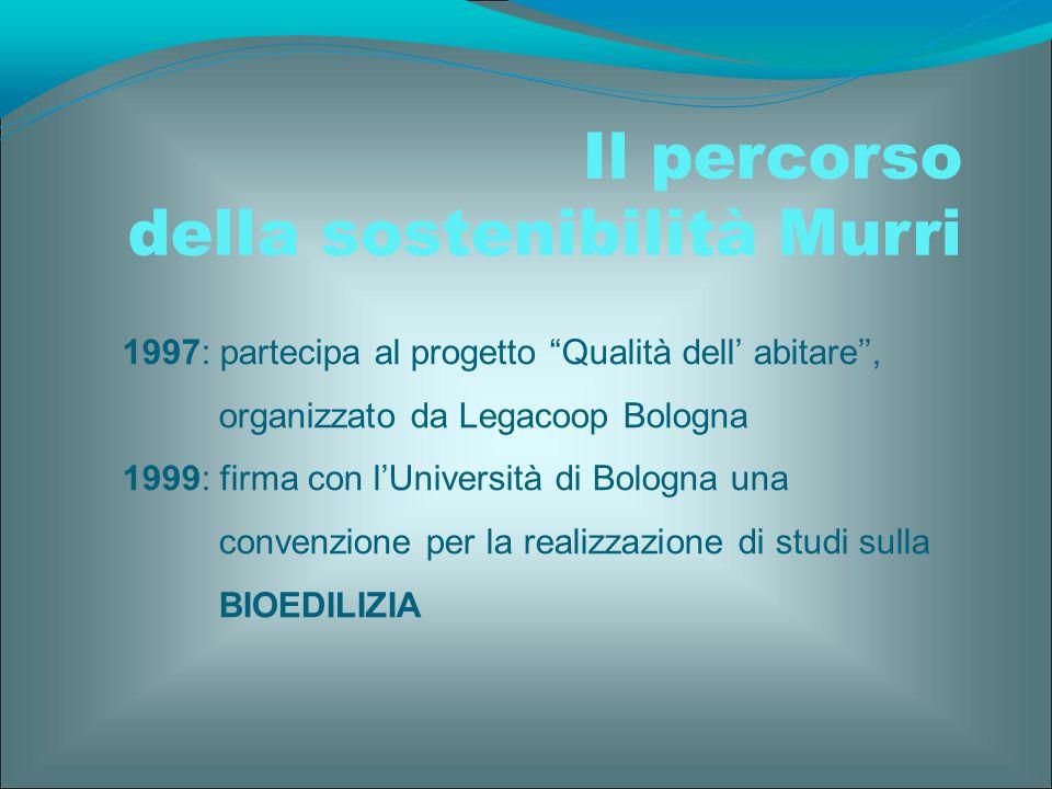 """Il percorso della sostenibilità Murri 1997: partecipa al progetto """"Qualità dell' abitare'', organizzato da Legacoop Bologna 1999: firma con l'Universi"""