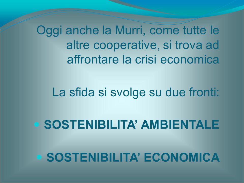 Oggi anche la Murri, come tutte le altre cooperative, si trova ad affrontare la crisi economica La sfida si svolge su due fronti: SOSTENIBILITA' AMBIE